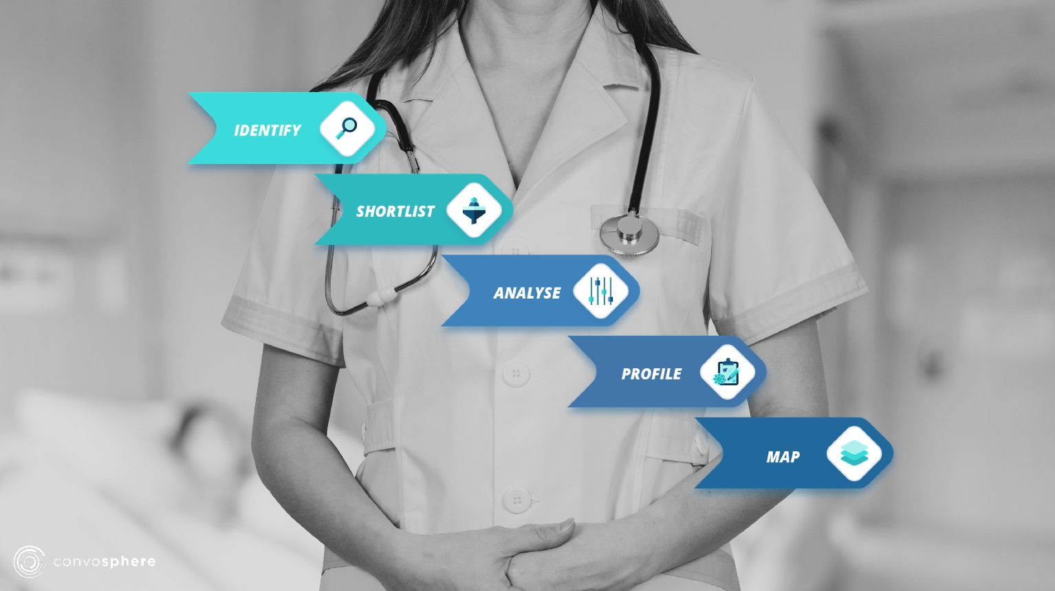 Five steps to optimise pharma-KOI collaboration